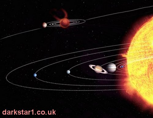 La Teoría de la Estrella Oscura (annunaki)